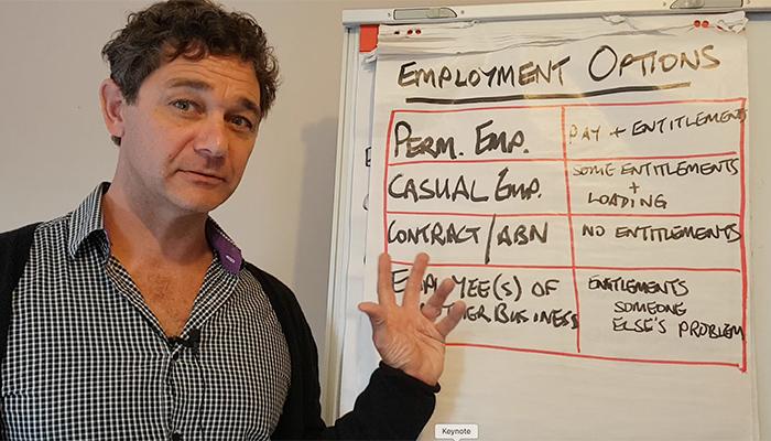 The Hidden Costs of Employing Contractors (vs Employees)